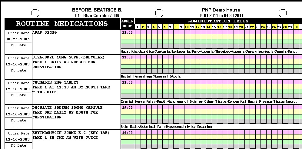 Medication Administration Record Sheet Template